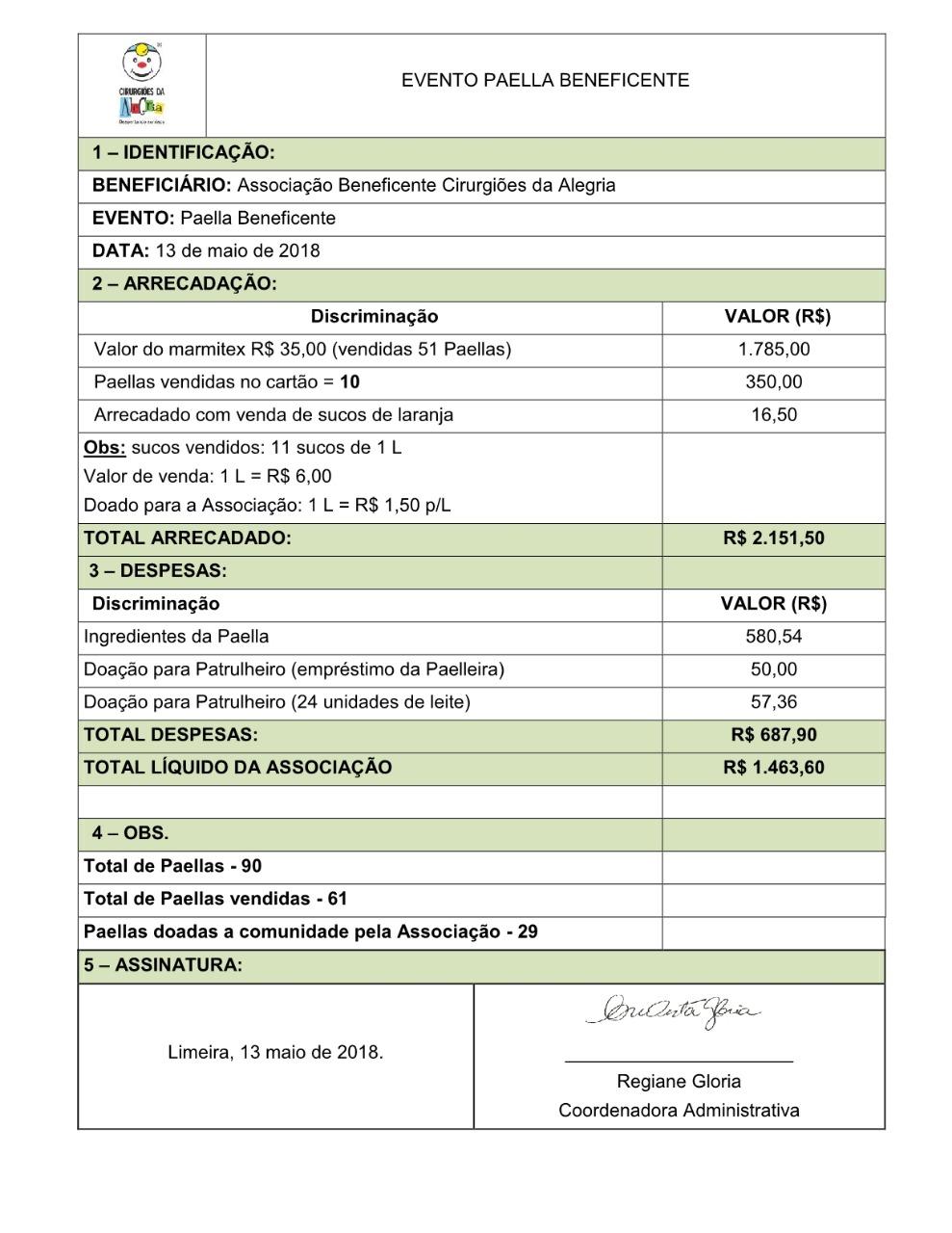 Relatório Paella Beneficente0007